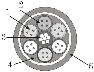Тонкий коаксиальный кабель характеристики